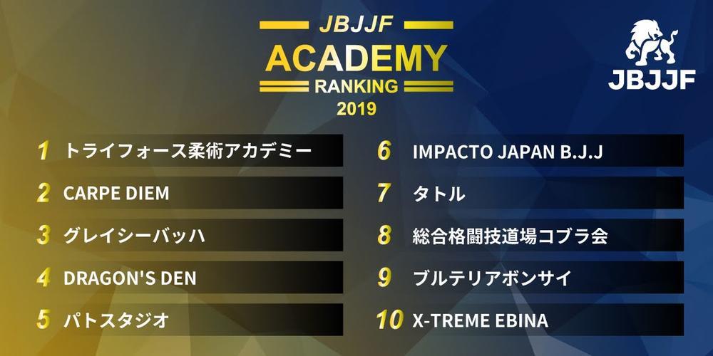 【JBJJF】2019年 JBJJF主催大会決定分スケジュール発表