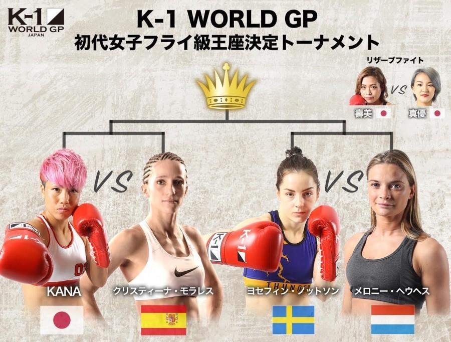 【K-1】初代K-1女子フライ級王座決定トーナメント開催、安保瑠輝也とゲーオがタイトルマッチで再戦